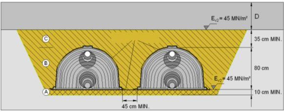 Schnitt Tunnel